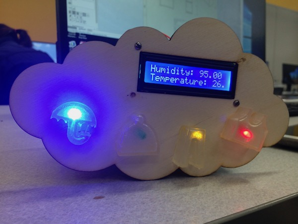 A weather display device that suggests clothing and accessories based on the weather.